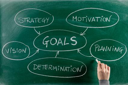 Mes objectifs 2010 ont-ils été réussis?